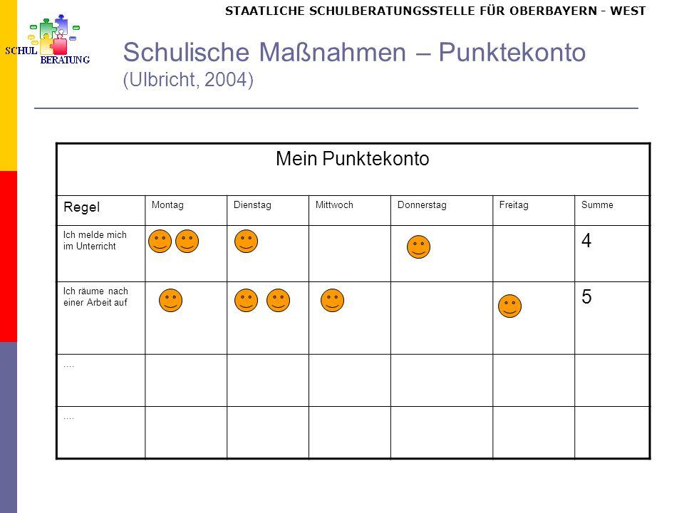 STAATLICHE SCHULBERATUNGSSTELLE FÜR OBERBAYERN WEST Schulische Maßnahmen – Punktekonto (Ulbricht, 2004) Mein Punktekonto Regel MontagDienstagMittwochD