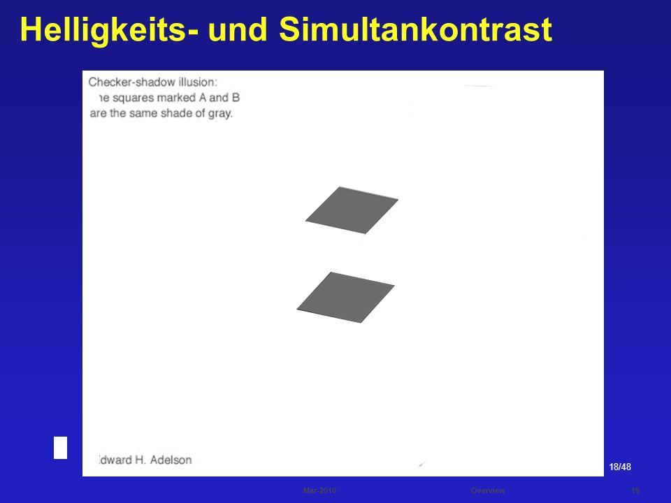 18/48 18OverviewMar-2010 Helligkeits- und Simultankontrast