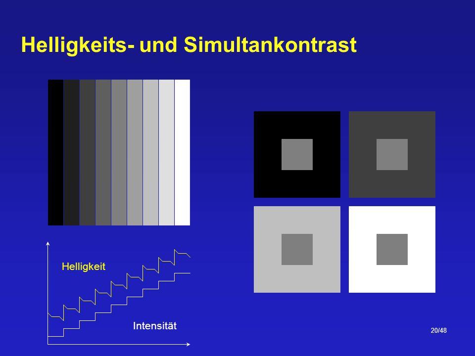 20/48 Helligkeits- und Simultankontrast Intensität Helligkeit