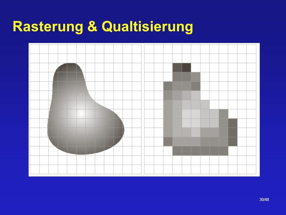 30/48 Rasterung & Qualtisierung
