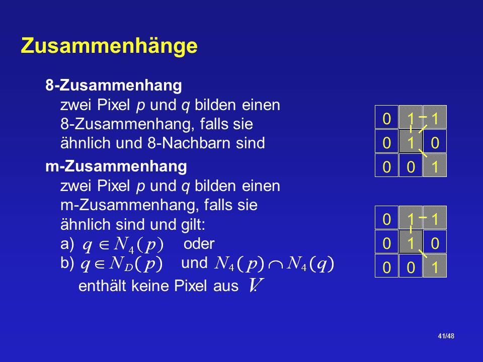 41/48 Zusammenhänge 8-Zusammenhang zwei Pixel p und q bilden einen 8-Zusammenhang, falls sie ähnlich und 8-Nachbarn sind m-Zusammenhang zwei Pixel p und q bilden einen m-Zusammenhang, falls sie ähnlich sind und gilt: a) oder b) und enthält keine Pixel aus.