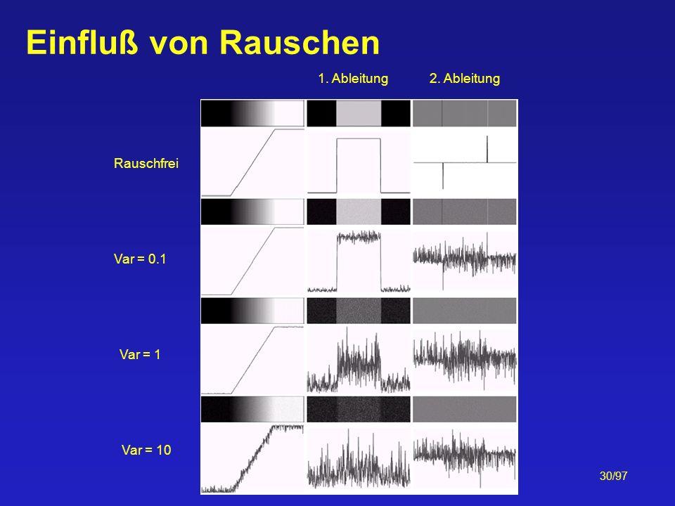 30/97 Einfluß von Rauschen Var = 0.1 Var = 1 Var = 10 1. Ableitung2. Ableitung Rauschfrei