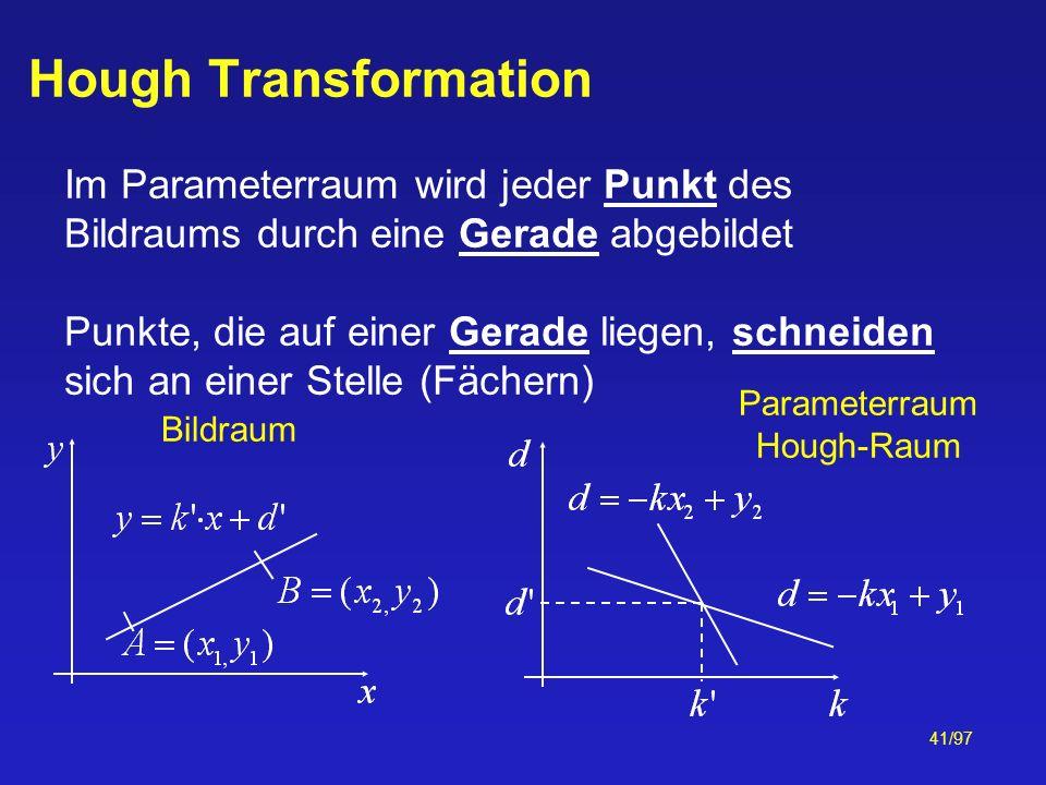 41/97 Hough Transformation Bildraum Parameterraum Hough-Raum Im Parameterraum wird jeder Punkt des Bildraums durch eine Gerade abgebildet Punkte, die