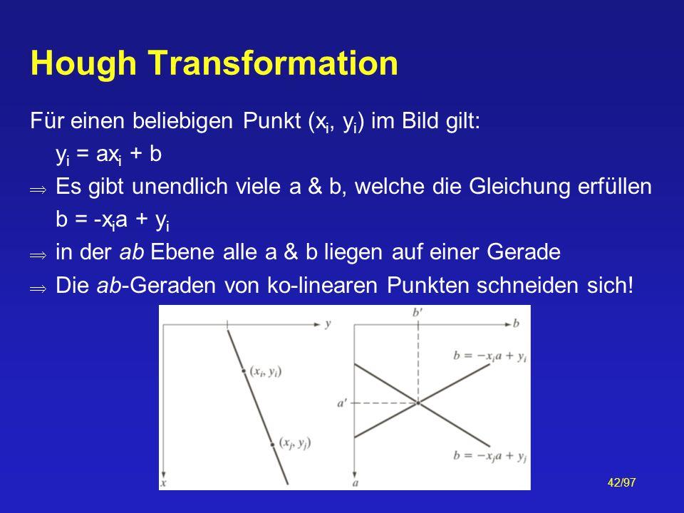 42/97 Hough Transformation Für einen beliebigen Punkt (x i, y i ) im Bild gilt: y i = ax i + b Es gibt unendlich viele a & b, welche die Gleichung erf