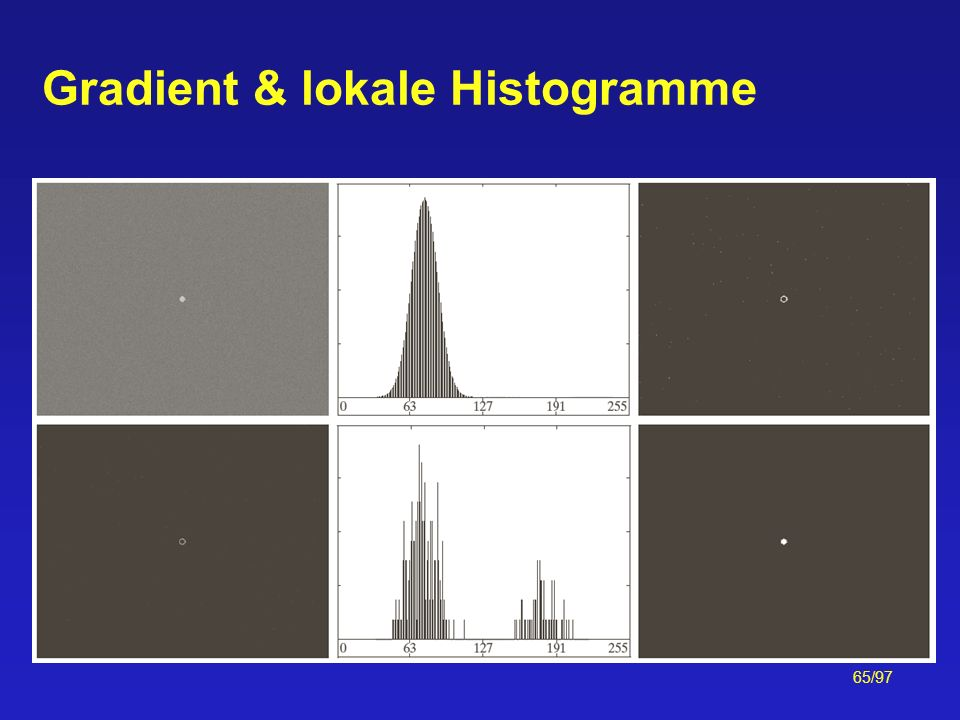 65/97 Gradient & lokale Histogramme