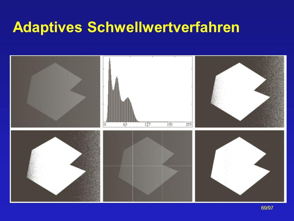 69/97 Adaptives Schwellwertverfahren