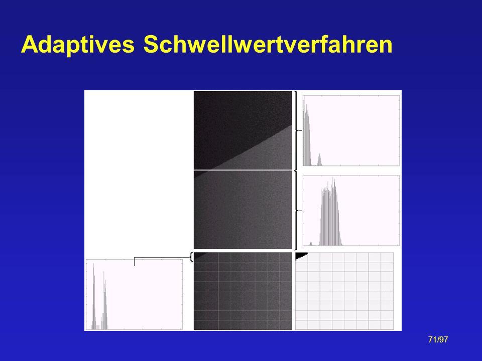 71/97 Adaptives Schwellwertverfahren