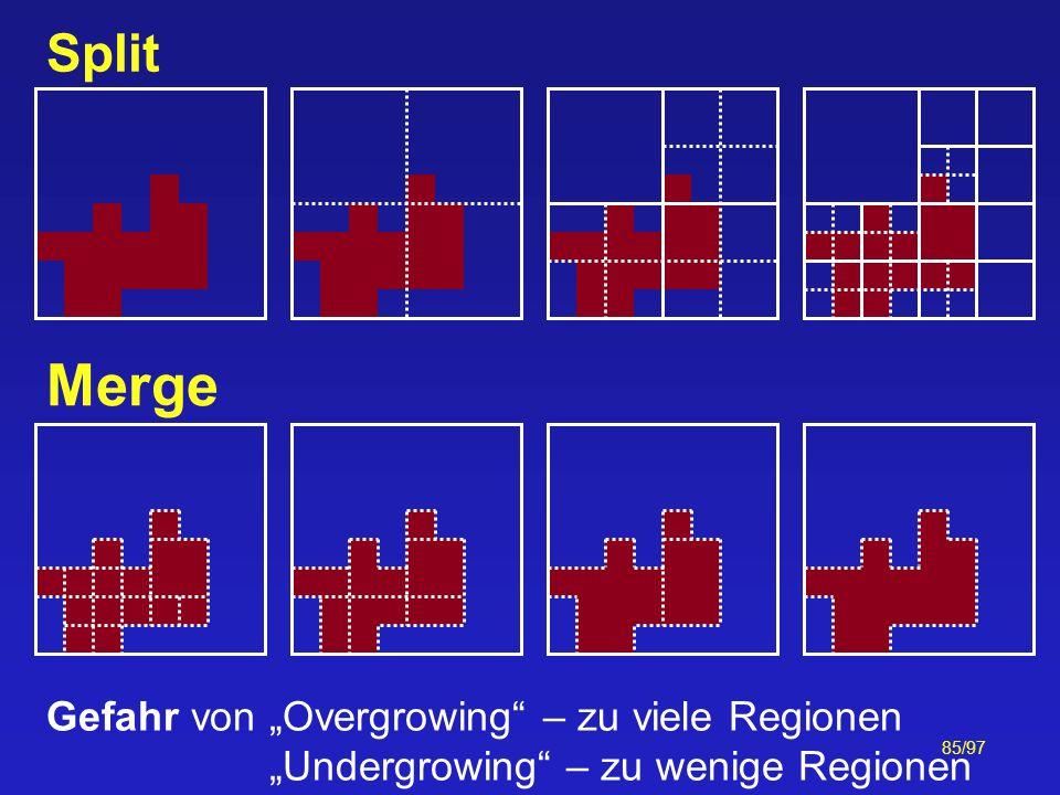 85/97 Split Merge Gefahr von Overgrowing – zu viele Regionen Undergrowing – zu wenige Regionen