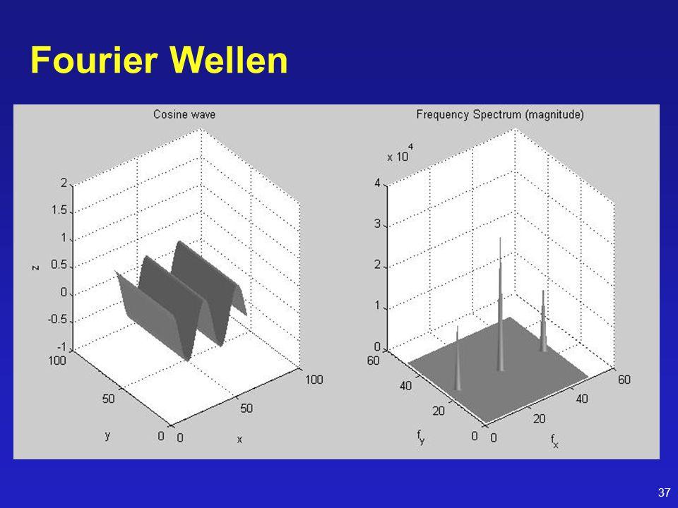 37 Fourier Wellen