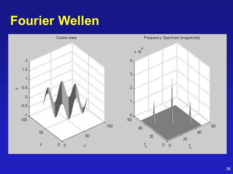 38 Fourier Wellen