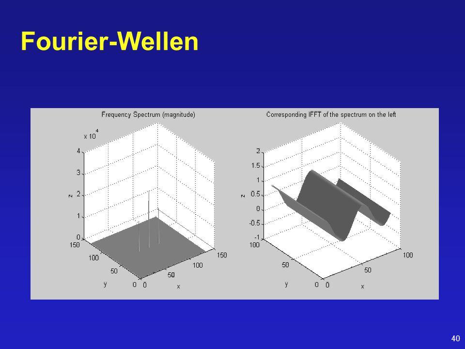 40 Fourier-Wellen