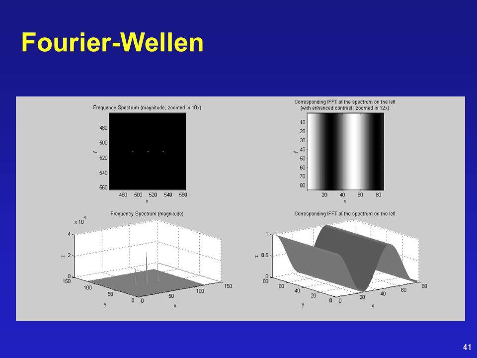 41 Fourier-Wellen