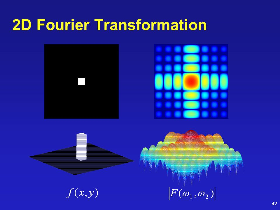 42 2D Fourier Transformation