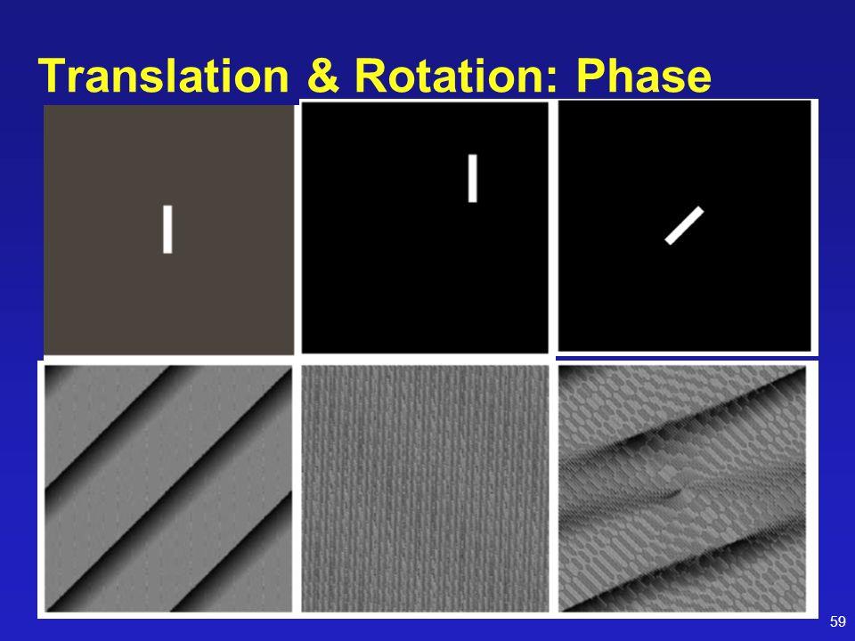 59 Translation & Rotation: Phase