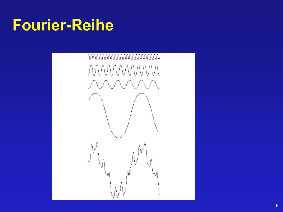 6 Fourier-Reihe