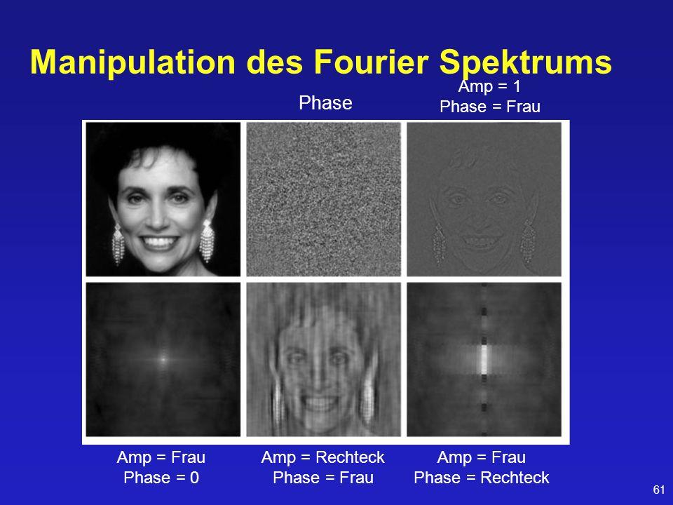 61 Manipulation des Fourier Spektrums Phase Amp = 1 Phase = Frau Amp = Frau Phase = 0 Amp = Rechteck Phase = Frau Amp = Frau Phase = Rechteck