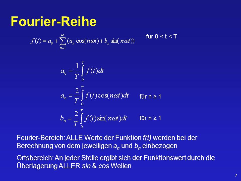 7 für 0 < t < T für n 1 Fourier-Bereich: ALLE Werte der Funktion f(t) werden bei der Berechnung von dem jeweiligen a n und b n einbezogen Ortsbereich: