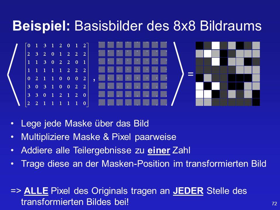 72 Beispiel: Basisbilder des 8x8 Bildraums, = Lege jede Maske über das Bild Multipliziere Maske & Pixel paarweise Addiere alle Teilergebnisse zu einer