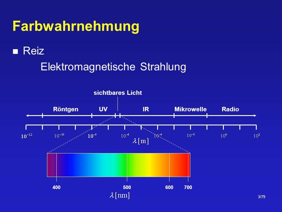 34/79 Lichtquellen Objektfarben entstehen durch 1) Beleuchtung 2) Interaktion mit dem Körper Brechung Reflektion (diffus oder spektral) Transmission Emission 3) Wahrnehmung durch das Auge