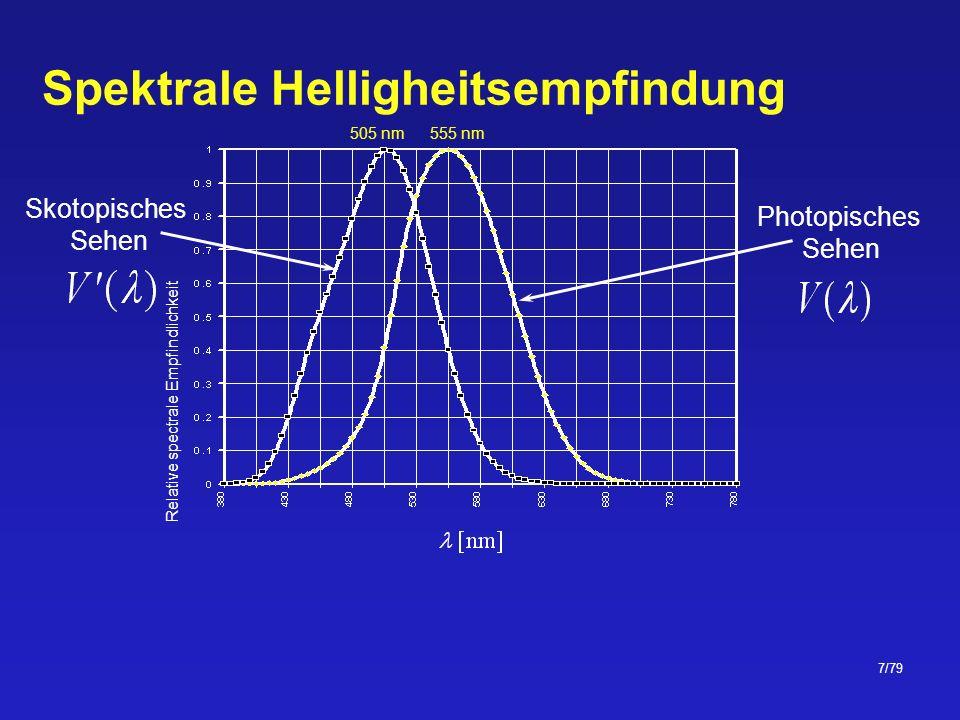 18/79 Farbmessexperiment Beobachter Rote Lichtquelle (700.0 nm) Grüne Lichtquelle (546.1 nm) Blaue Lichtquelle (435.8 nm) Monochromator Maskeweißer Schirm schwarze Trennwand