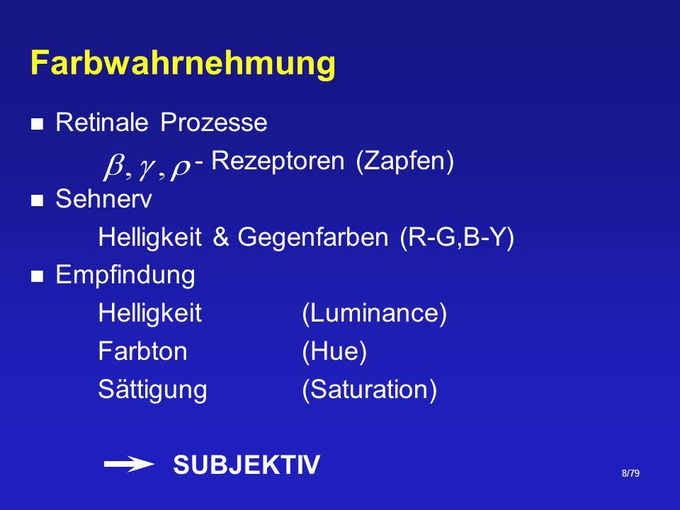 39/79 Thermische Emission 6500 K 2854 K 1500 K K Chromazitäts- koordinaten eines Lambertschen Strahlers bei verschiedenen absoluten Temperaturen