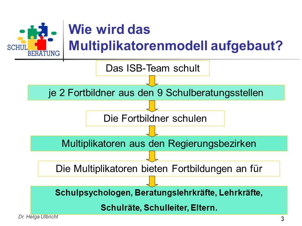 Dr. Helga Ulbricht 3 Wie wird das Multiplikatorenmodell aufgebaut? Das ISB-Team schult je 2 Fortbildner aus den 9 Schulberatungsstellen Die Fortbildne