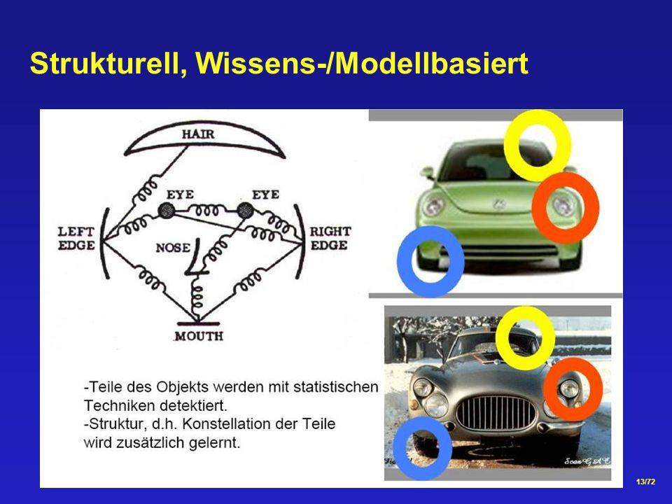 13/72 Strukturell, Wissens-/Modellbasiert