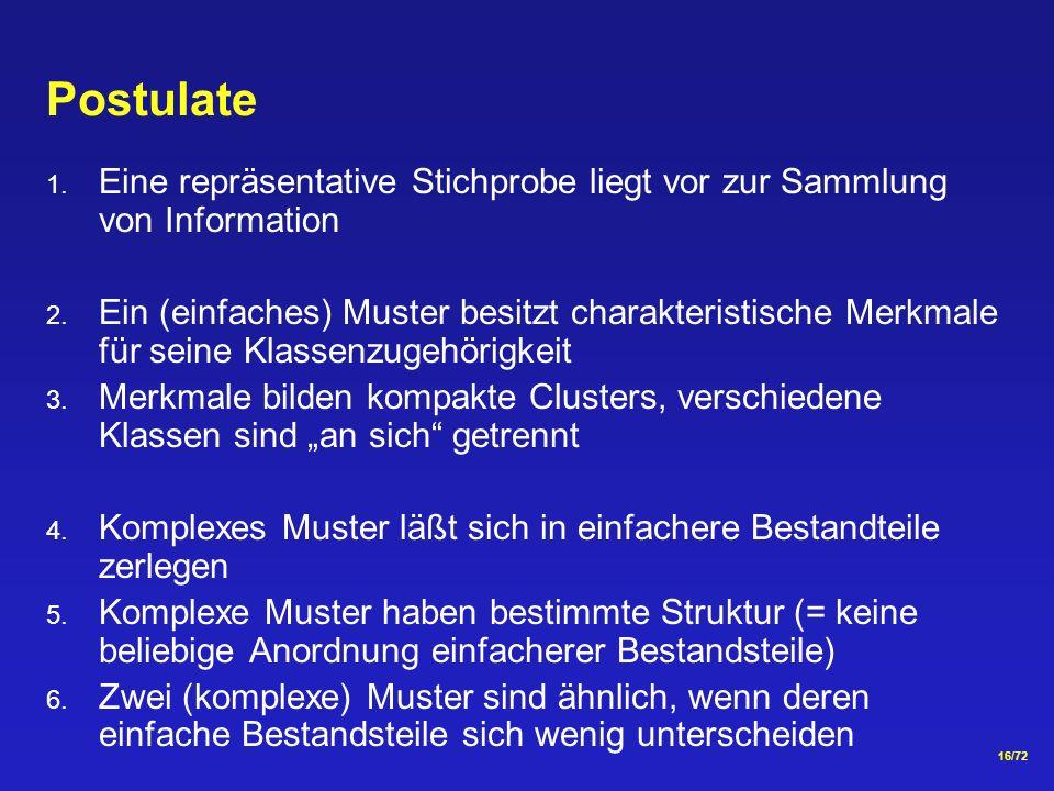 16/72 Postulate 1. Eine repräsentative Stichprobe liegt vor zur Sammlung von Information 2. Ein (einfaches) Muster besitzt charakteristische Merkmale