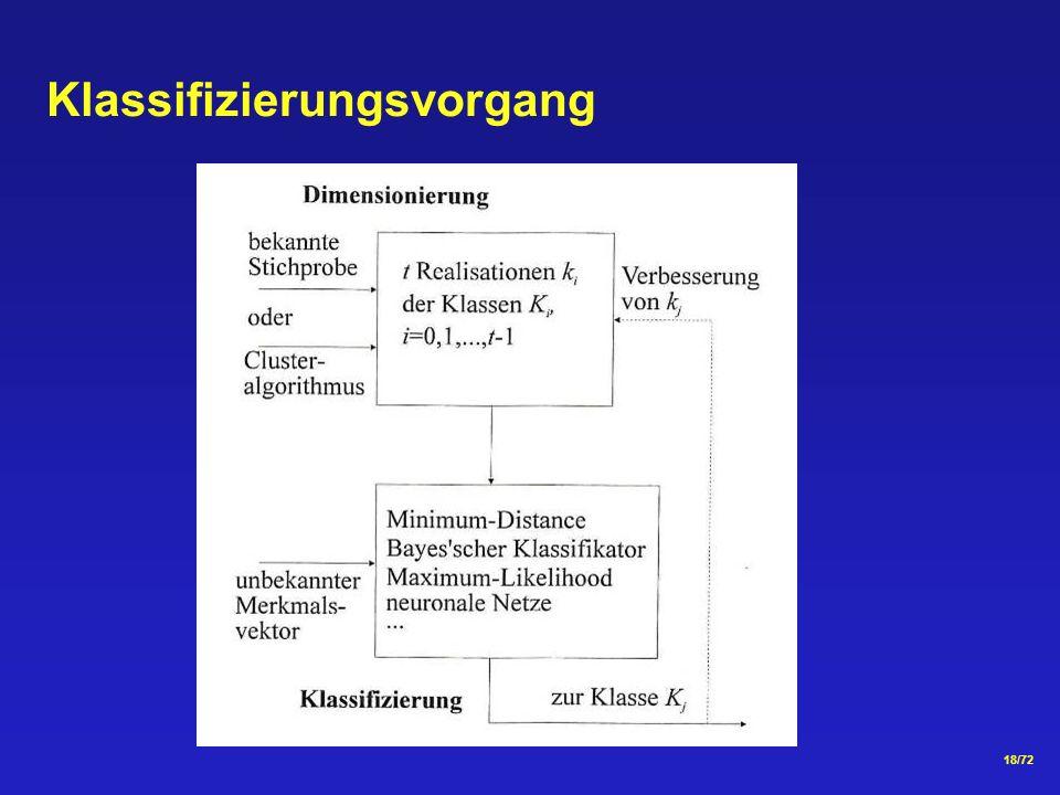 18/72 Klassifizierungsvorgang