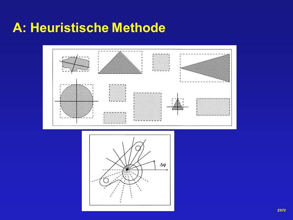 23/72 A: Heuristische Methode