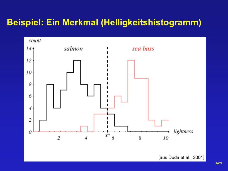 26/72 Beispiel: Ein Merkmal (Helligkeitshistogramm)