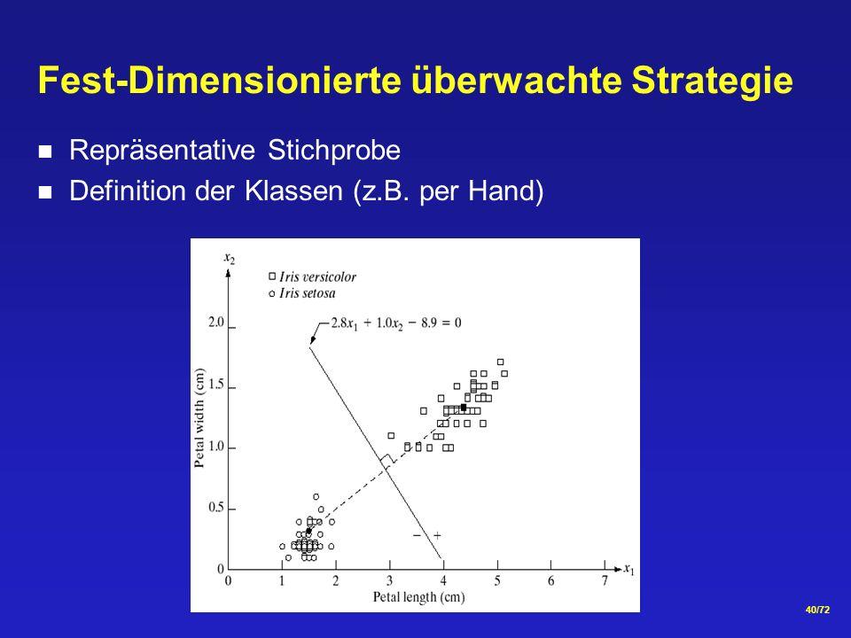 40/72 Fest-Dimensionierte überwachte Strategie Repräsentative Stichprobe Definition der Klassen (z.B. per Hand)