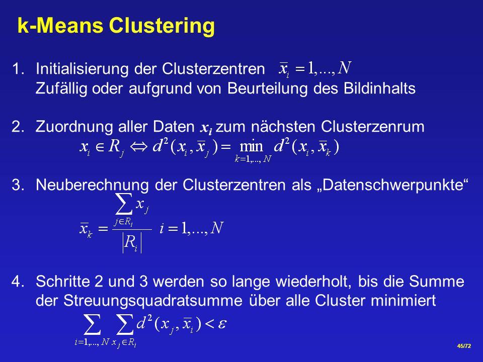 45/72 k-Means Clustering 1.Initialisierung der Clusterzentren Zufällig oder aufgrund von Beurteilung des Bildinhalts 2.Zuordnung aller Daten x i zum nächsten Clusterzenrum 3.Neuberechnung der Clusterzentren als Datenschwerpunkte 4.Schritte 2 und 3 werden so lange wiederholt, bis die Summe der Streuungsquadratsumme über alle Cluster minimiert