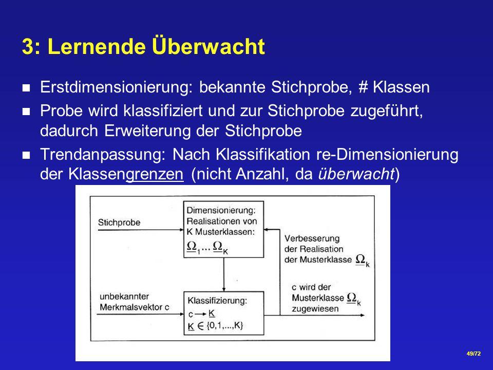 49/72 3: Lernende Überwacht Erstdimensionierung: bekannte Stichprobe, # Klassen Probe wird klassifiziert und zur Stichprobe zugeführt, dadurch Erweiterung der Stichprobe Trendanpassung: Nach Klassifikation re-Dimensionierung der Klassengrenzen (nicht Anzahl, da überwacht)