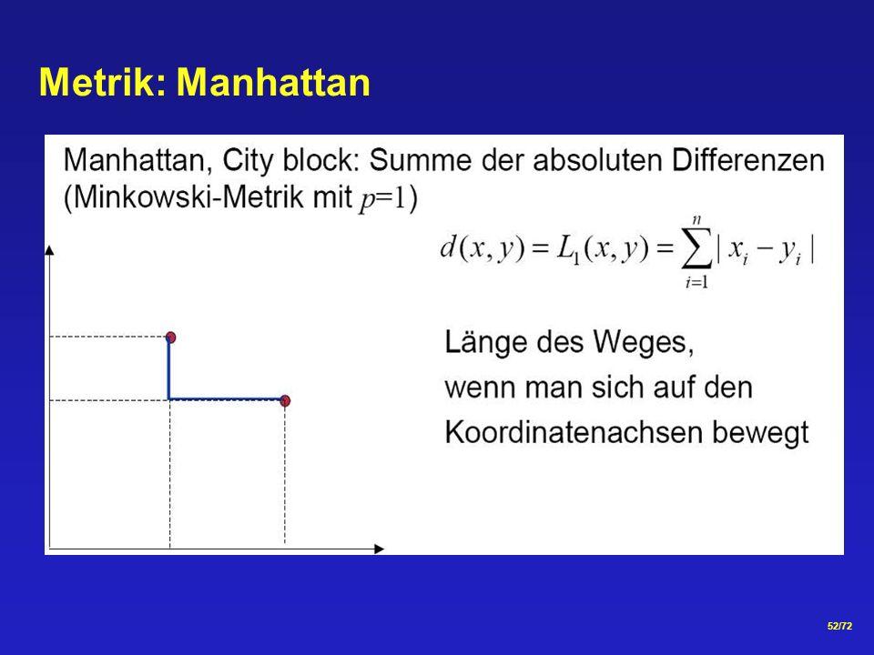 52/72 Metrik: Manhattan