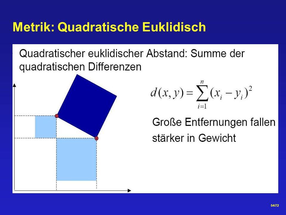 54/72 Metrik: Quadratische Euklidisch