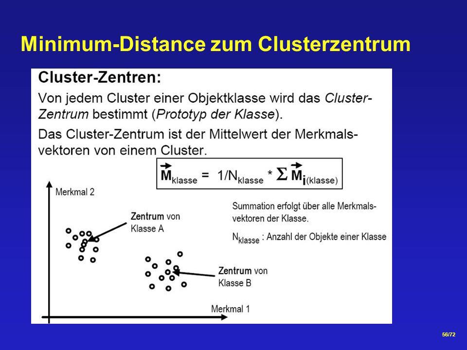 56/72 Minimum-Distance zum Clusterzentrum