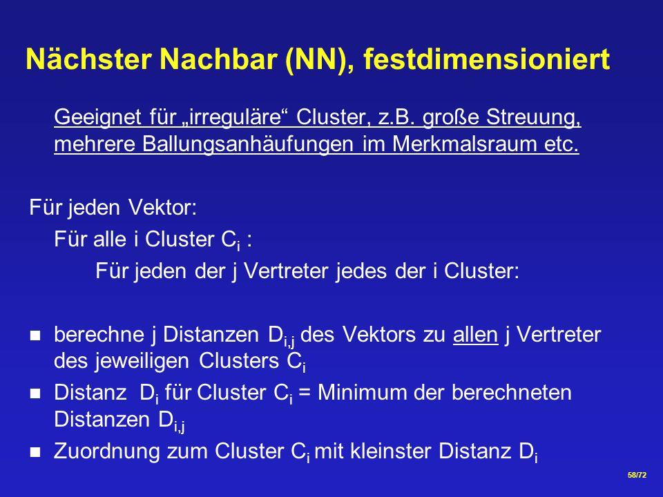 58/72 Nächster Nachbar (NN), festdimensioniert Geeignet für irreguläre Cluster, z.B. große Streuung, mehrere Ballungsanhäufungen im Merkmalsraum etc.