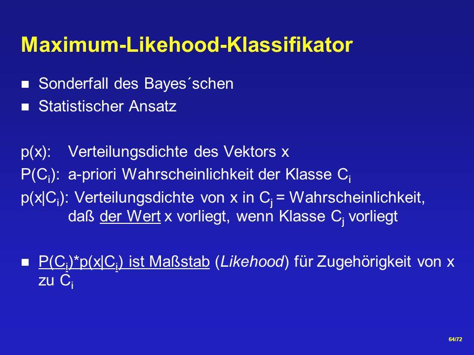 64/72 Maximum-Likehood-Klassifikator Sonderfall des Bayes´schen Statistischer Ansatz p(x): Verteilungsdichte des Vektors x P(C i ):a-priori Wahrscheinlichkeit der Klasse C i p(x C i ): Verteilungsdichte von x in C j = Wahrscheinlichkeit, daß der Wert x vorliegt, wenn Klasse C j vorliegt P(C i )*p(x C i ) ist Maßstab (Likehood) für Zugehörigkeit von x zu C i