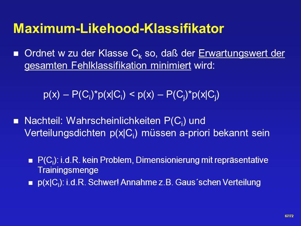 67/72 Maximum-Likehood-Klassifikator Ordnet w zu der Klasse C k so, daß der Erwartungswert der gesamten Fehlklassifikation minimiert wird: p(x) – P(C i )*p(x C i ) < p(x) – P(C j )*p(x C j ) Nachteil: Wahrscheinlichkeiten P(C i ) und Verteilungsdichten p(x C i ) müssen a-priori bekannt sein P(C i ): i.d.R.
