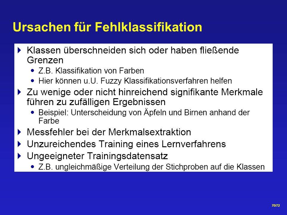 70/72 Ursachen für Fehlklassifikation