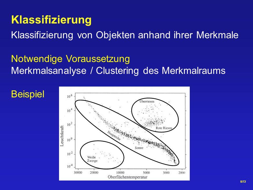 8/72 Klassifizierung Klassifizierung von Objekten anhand ihrer Merkmale Notwendige Voraussetzung Merkmalsanalyse / Clustering des Merkmalraums Beispie