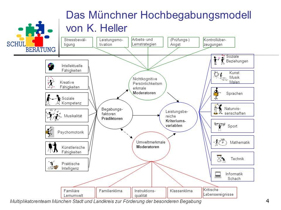 Multiplikatorenteam München Stadt und Landkreis zur Förderung der besonderen Begabung 4 Das Münchner Hochbegabungsmodell von K. Heller Nichtkognitive