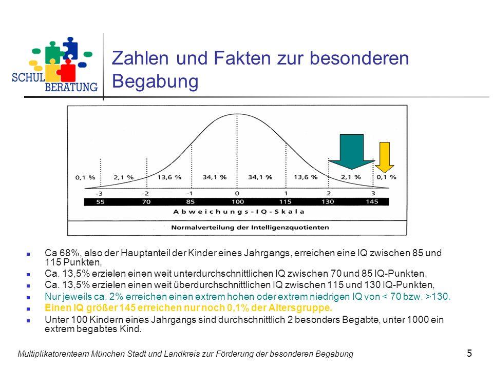 Multiplikatorenteam München Stadt und Landkreis zur Förderung der besonderen Begabung 5 Zahlen und Fakten zur besonderen Begabung Ca 68%, also der Hau