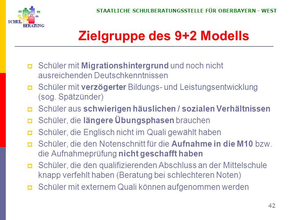 STAATLICHE SCHULBERATUNGSSTELLE FÜR OBERBAYERN WEST 42 Zielgruppe des 9+2 Modells Schüler mit Migrationshintergrund und noch nicht ausreichenden Deuts