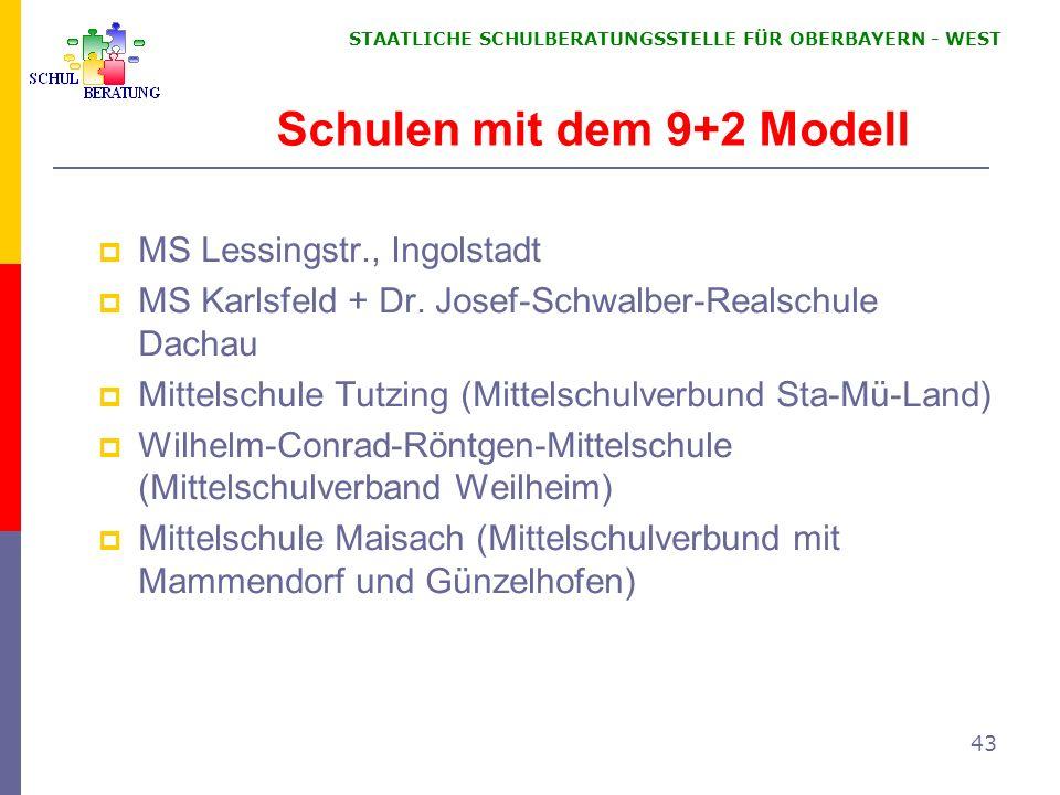 STAATLICHE SCHULBERATUNGSSTELLE FÜR OBERBAYERN WEST 43 Schulen mit dem 9+2 Modell MS Lessingstr., Ingolstadt MS Karlsfeld + Dr. Josef-Schwalber-Realsc