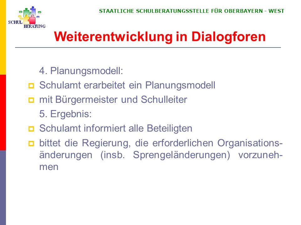 STAATLICHE SCHULBERATUNGSSTELLE FÜR OBERBAYERN WEST Weiterentwicklung in Dialogforen 4. Planungsmodell: Schulamt erarbeitet ein Planungsmodell mit Bür