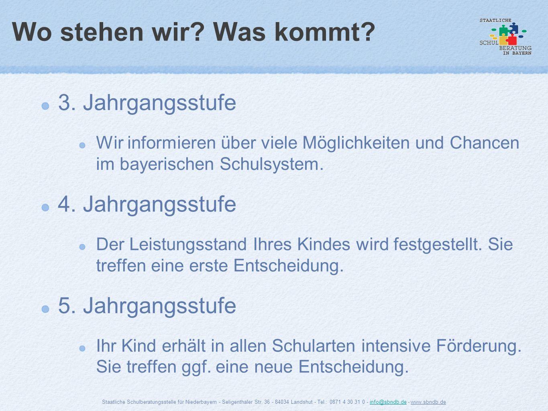 Wo stehen wir? Was kommt? 3. Jahrgangsstufe Wir informieren über viele Möglichkeiten und Chancen im bayerischen Schulsystem. 4. Jahrgangsstufe Der Lei