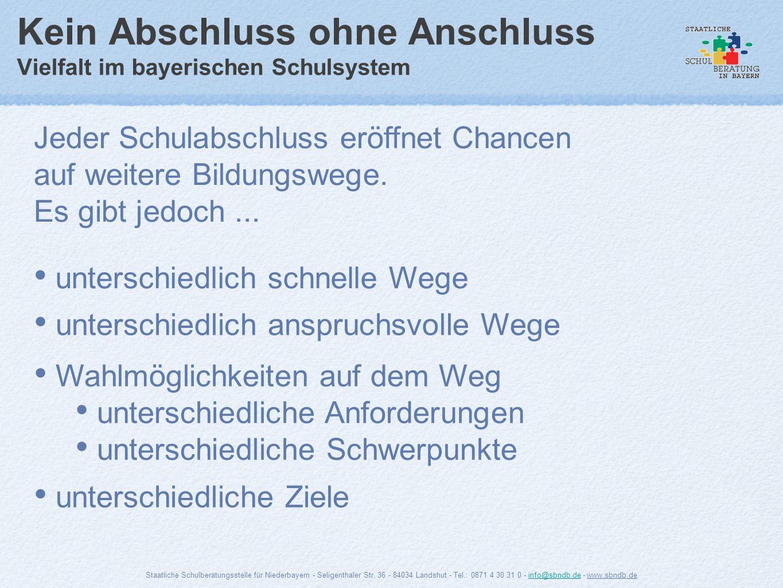 Kein Abschluss ohne Anschluss Vielfalt im bayerischen Schulsystem unterschiedlich schnelle Wege unterschiedlich anspruchsvolle Wege Wahlmöglichkeiten