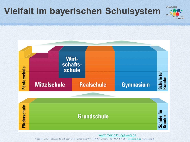 Vielfalt im bayerischen Schulsystem www.meinbildungsweg.de Staatliche Schulberatungsstelle für Niederbayern - Seligenthaler Str. 36 - 84034 Landshut -